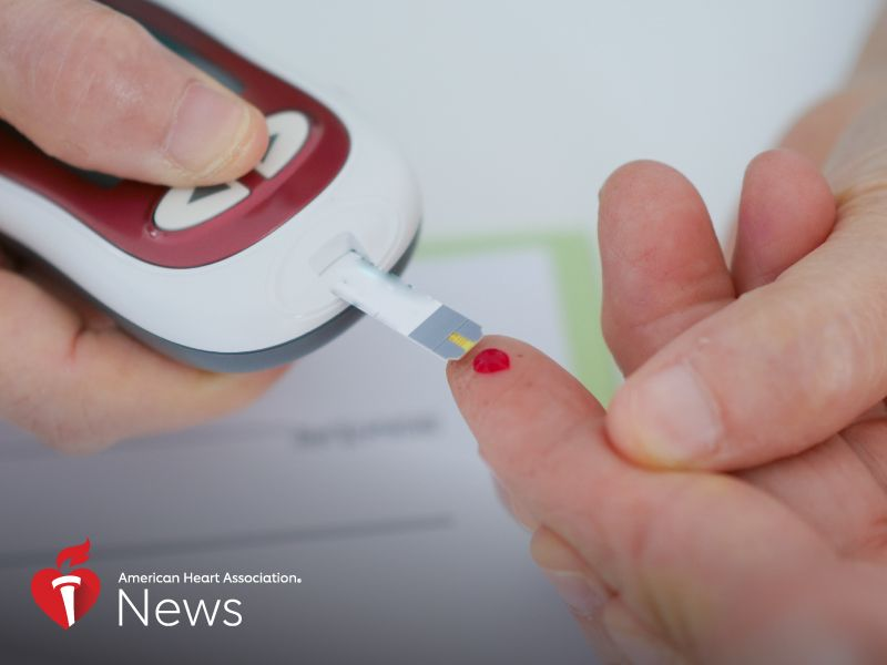 News Picture: AHA News: Understanding the Risky Combination of Diabetes and the Coronavirus
