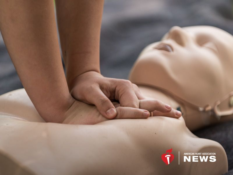 AHA: Bystander CPR Rates Rising, But Survival Chances Worse for Women