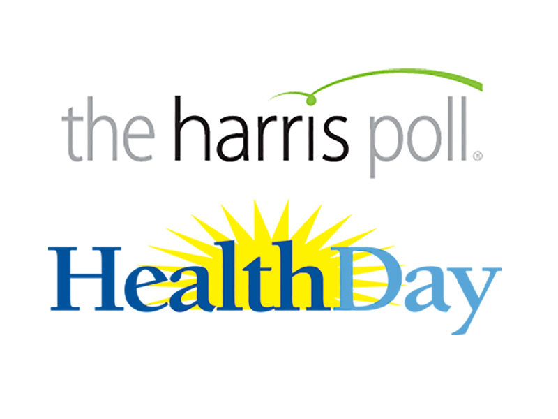 Americans Fed Up With Soaring Drug Prices: <i>HealthDay/Harris Poll</i>