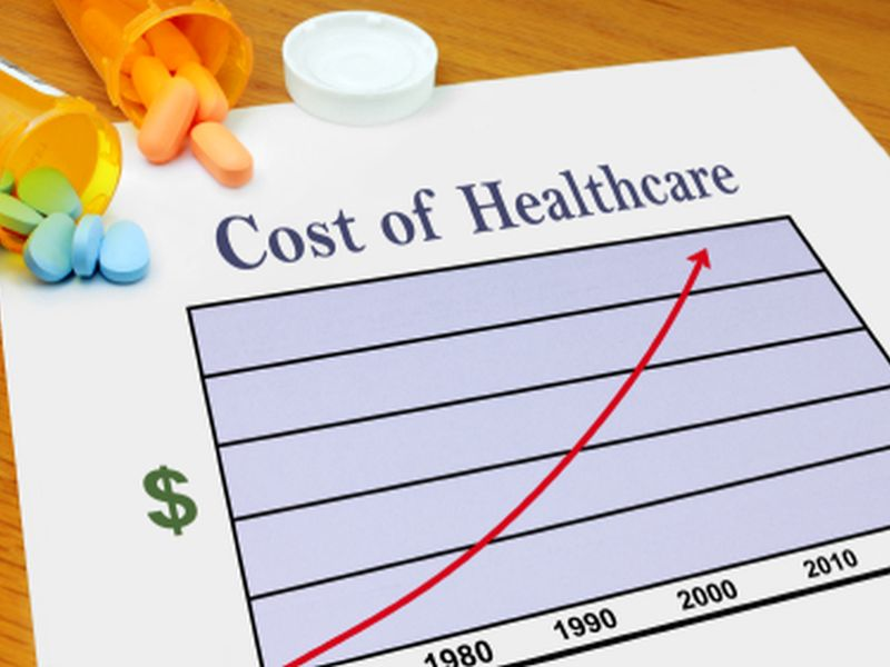 Wide Variation in Health Care Costs Across the U.S.