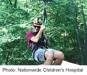 News Picture: Zip Line Injuries on the Rise
