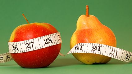 Body Shape vs. BMI